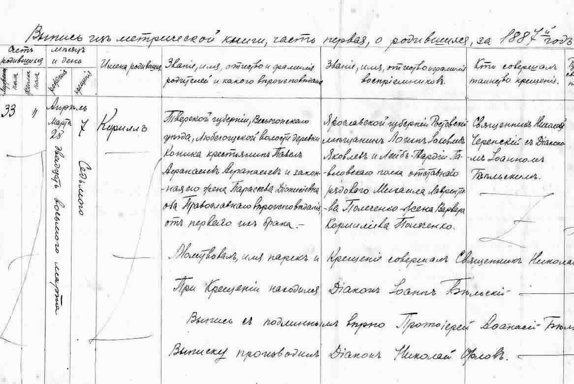 http://kfinkelshteyn.narod.ru/Genealogy/Metrica2b.jpg